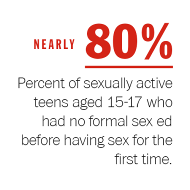 Why Schools Can't Teach Sex Ed in the Internet Age