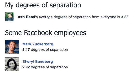 facebook-separation