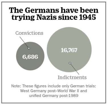 Nazi_indictment_B