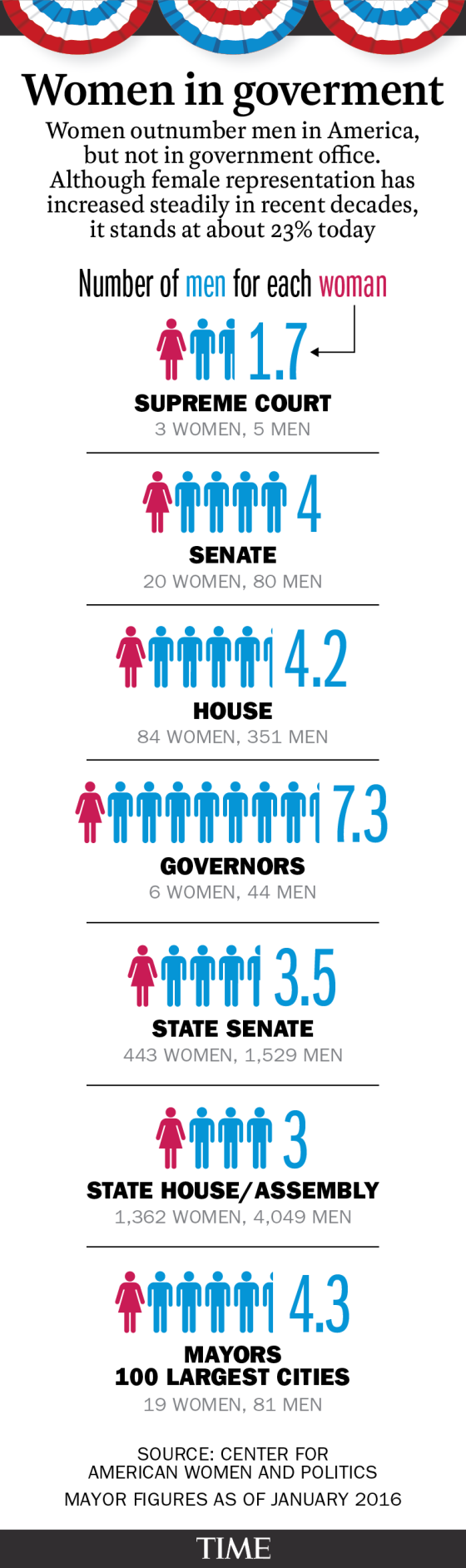 women-in-government2